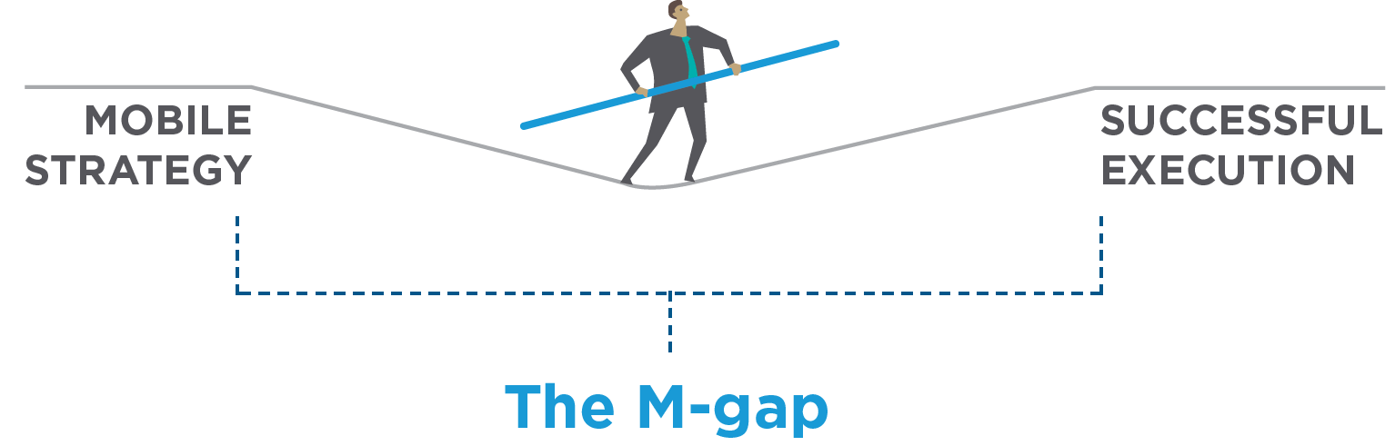M-gap_HighWire_Showing_Gap